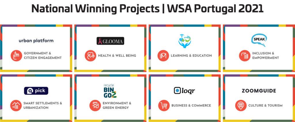 wsa_winners_2021_site_